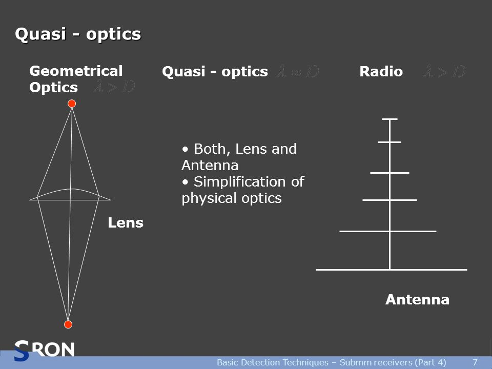Basic Detection Techniques – Submm receivers (Part 4)7 Quasi - optics Lens Antenna Geometrical Optics RadioQuasi - optics Both, Lens and Antenna Simplification of physical optics