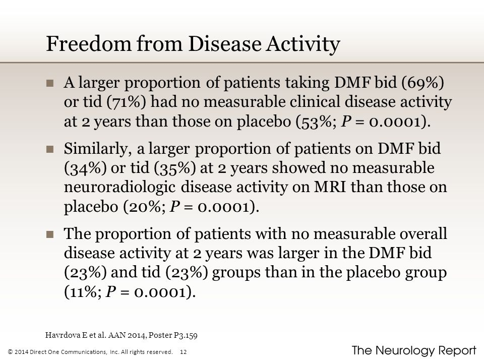 © 2014 Direct One Communications, Inc. All rights reserved. 12 Freedom from Disease Activity A larger proportion of patients taking DMF bid (69%) or t