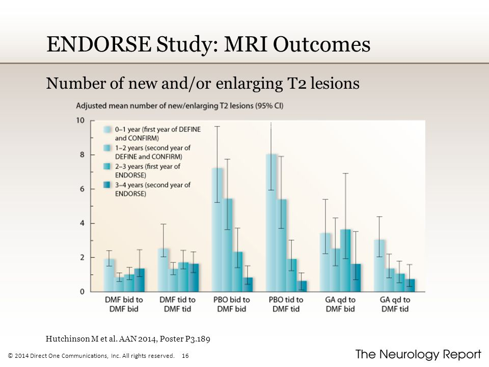 © 2014 Direct One Communications, Inc. All rights reserved. 16 ENDORSE Study: MRI Outcomes Number of new and/or enlarging T2 lesions Hutchinson M et a