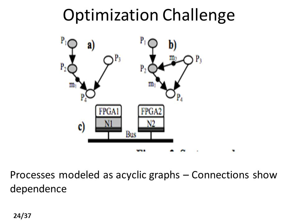 Optimization Challenge Processes modeled as acyclic graphs – Connections show dependence 24/37