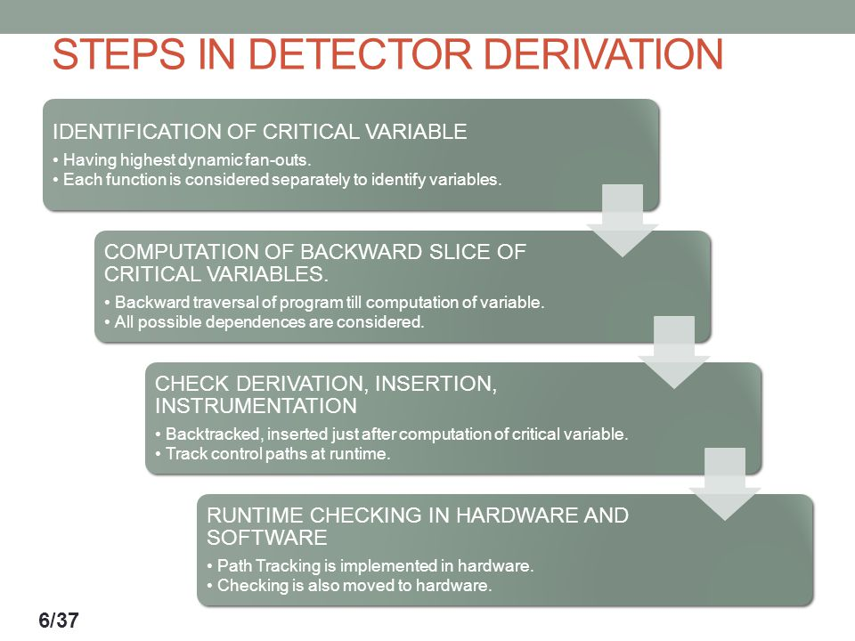 STEPS IN DETECTOR DERIVATION IDENTIFICATION OF CRITICAL VARIABLE Having highest dynamic fan-outs.