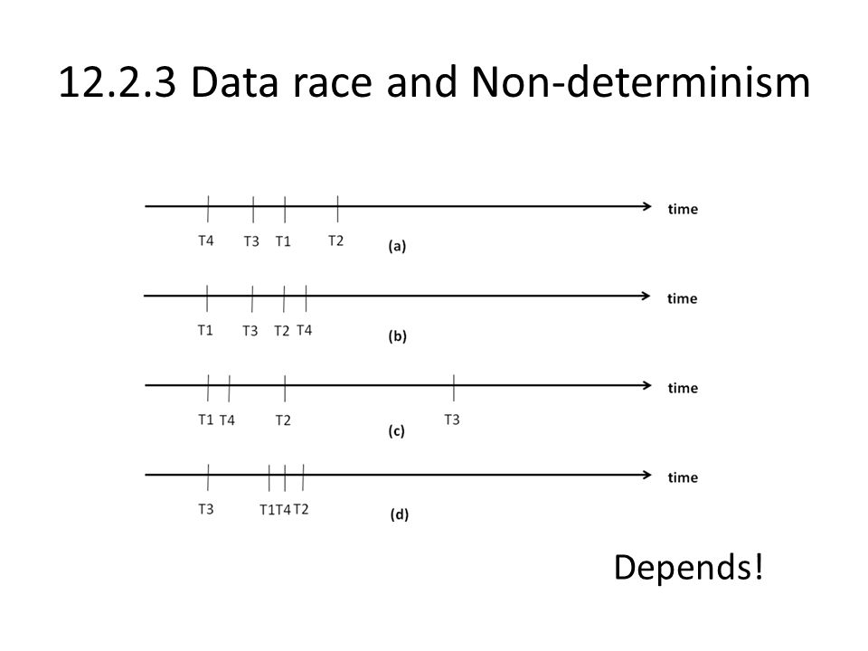 12.2.3 Data race and Non-determinism Depends!