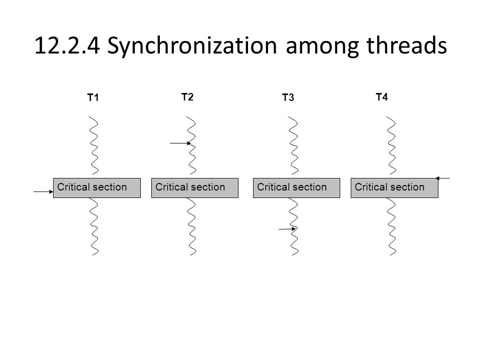 12.2.4 Synchronization among threads Critical section T1 T2 T3 T4