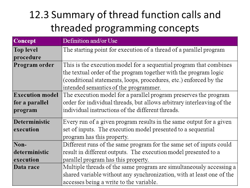 12.3 Summary of thread function calls and threaded programming concepts ConceptDefinition and/or Use Top level procedure The starting point for execution of a thread of a parallel program Program orderThis is the execution model for a sequential program that combines the textual order of the program together with the program logic (conditional statements, loops, procedures, etc.) enforced by the intended semantics of the programmer.