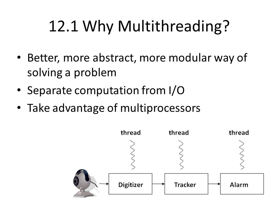 12.1 Why Multithreading.
