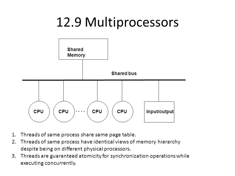 12.9 Multiprocessors Shared Memory CPU..