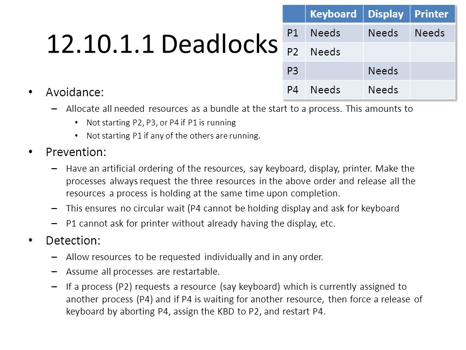12.10.1.1 Deadlocks Avoidance: – Allocate all needed resources as a bundle at the start to a process.