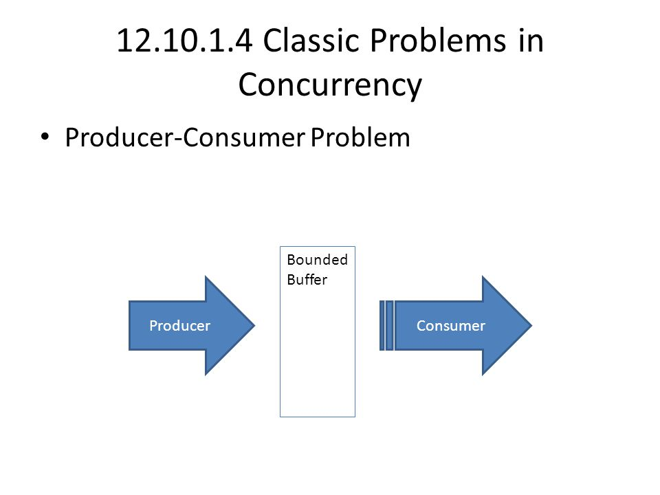 12.10.1.4 Classic Problems in Concurrency Producer-Consumer Problem Bounded Buffer ProducerConsumer