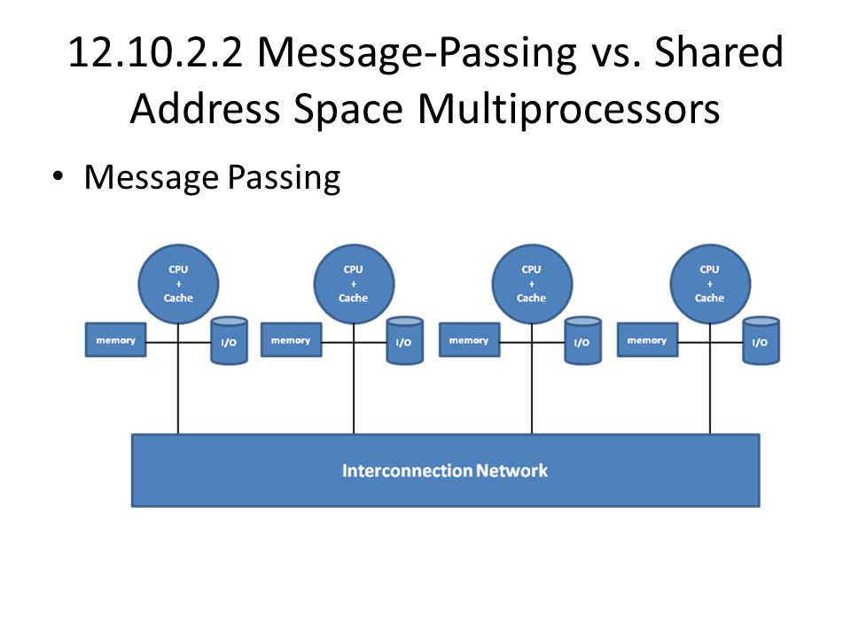 12.10.2.2 Message-Passing vs. Shared Address Space Multiprocessors Message Passing