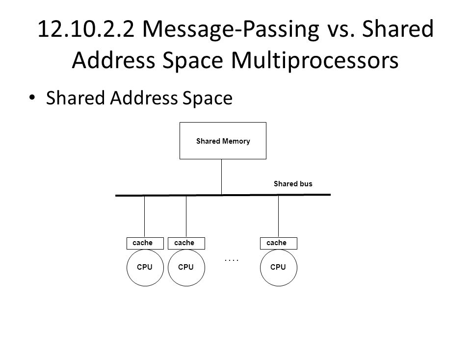 12.10.2.2 Message-Passing vs.