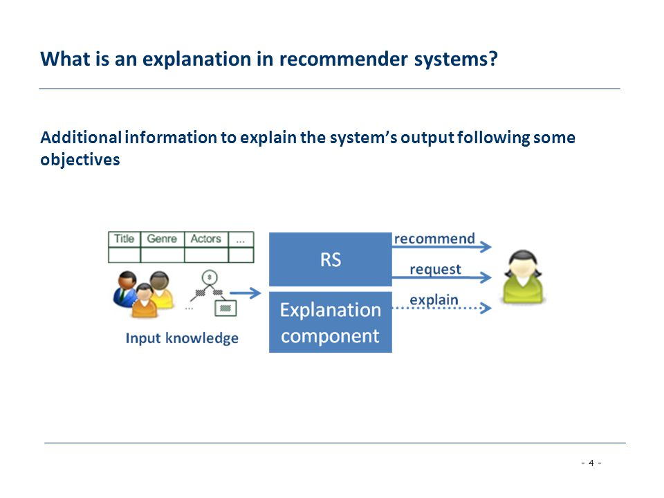 - 45 - Explanations in recommender systems: Summary  There are many types of explanations and various goals that an explanation can achieve  Which type of explanation can be generated depends greatly on the recommender approach applied  Explanations may be used to shape the wishes and desires of customers but are a double-edged sword –On the one hand, explanations can help the customer to make wise buying decisions; –On the other hand, explanations can be abused to push a customer in a direction which is advantageous solely for the seller  As a result a deep understanding of explanations and their effects on customers is of great interest.