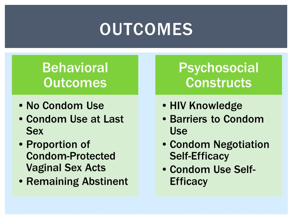 Behavioral Outcomes No Condom Use Condom Use at Last Sex Proportion of Condom-Protected Vaginal Sex Acts Remaining Abstinent Psychosocial Constructs HIV Knowledge Barriers to Condom Use Condom Negotiation Self-Efficacy Condom Use Self- Efficacy OUTCOMES