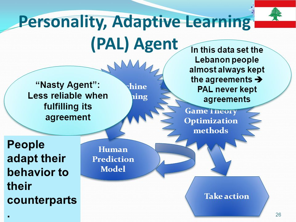 Personality, Adaptive Learning (PAL) Agent 26 Human Prediction Model Take action Machine Learning Game Theory Optimization methods Game Theory Optimization methods Data from specific culture In this data set the Lebanon people almost always kept the agreements  PAL never kept agreements Nasty Agent : Less reliable when fulfilling its agreement People adapt their behavior to their counterparts.