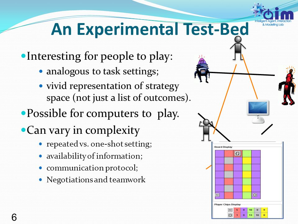 An Experimental Test-Bed Interesting for people to play: analogous to task settings; vivid representation of strategy space (not just a list of outcomes).