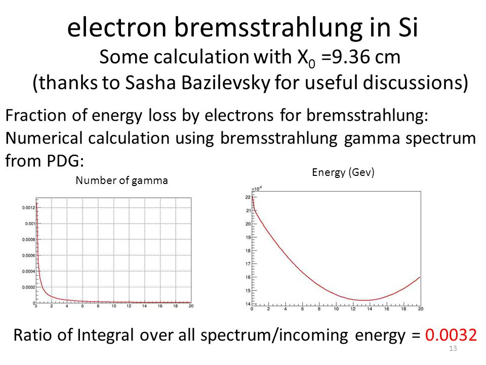 electron bremsstrahlung in Si 13 Some calculation with X 0 =9.36 cm (thanks to Sasha Bazilevsky for useful discussions) Fraction of energy loss by ele