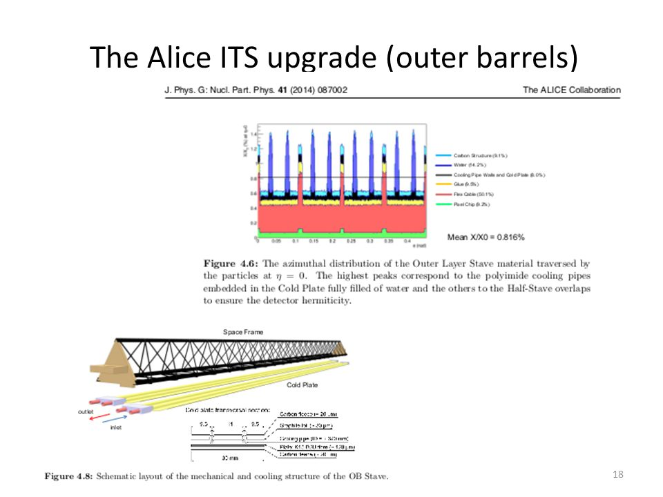 The Alice ITS upgrade (outer barrels) 18