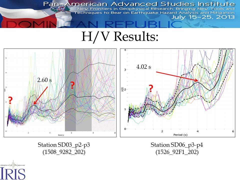 H/V Results: 2.60 s Station SD03_p2-p3 (1508_9282_202) 4.02 s Station SD06_p3-p4 (1526_92F1_202) .