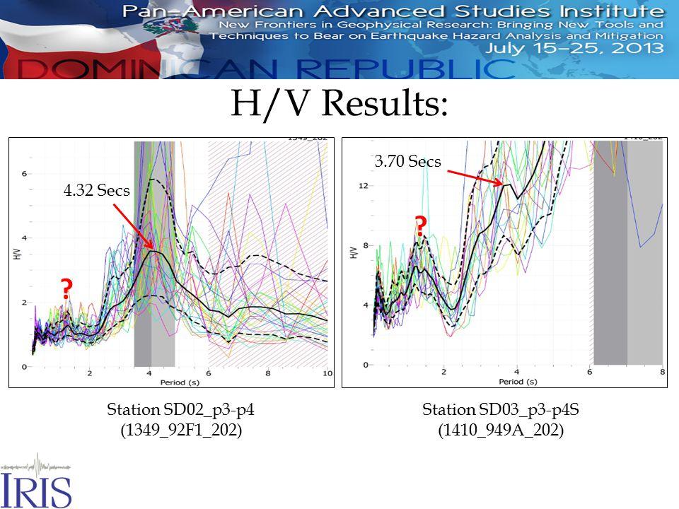 H/V Results: Station SD02_p3-p4 (1349_92F1_202) Station SD03_p3-p4S (1410_949A_202) 4.32 Secs 3.70 Secs .
