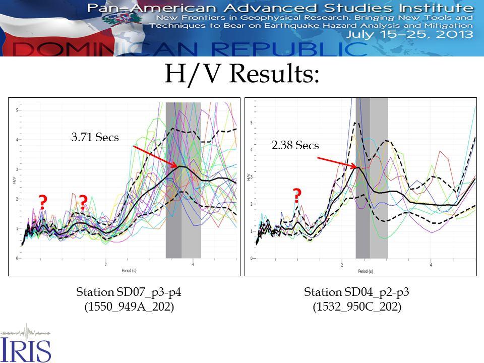 H/V Results: Station SD07_p3-p4 (1550_949A_202) Station SD04_p2-p3 (1532_950C_202) 3.71 Secs 2.38 Secs .
