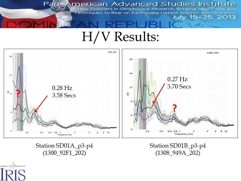 H/V Results: Station SD01A_p3-p4 (1300_92F1_202) Station SD01B_p3-p4 (1308_949A_202) 0.28 Hz 3.58 Secs 0.27 Hz 3.70 Secs .