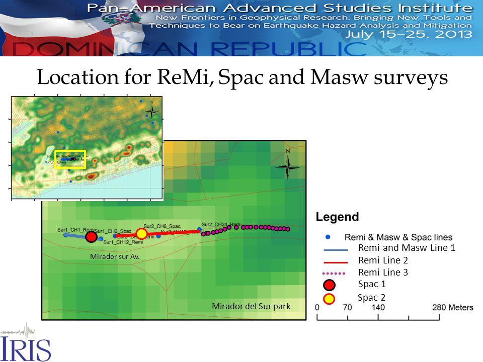 Location for ReMi, Spac and Masw surveys Mirador sur Av.