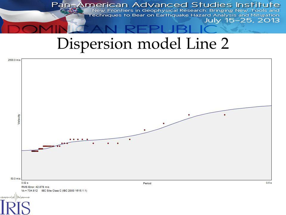 Dispersion model Line 2