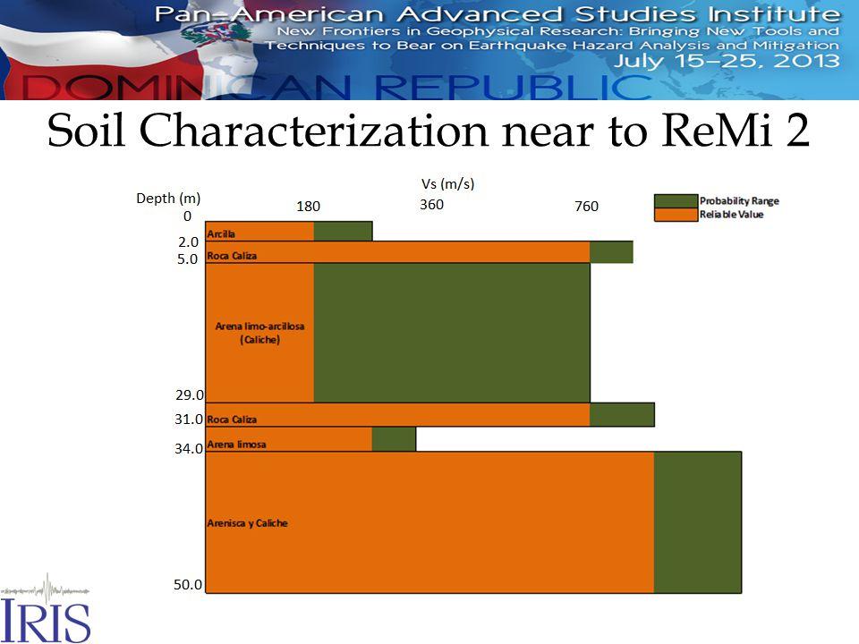 Soil Characterization near to ReMi 2