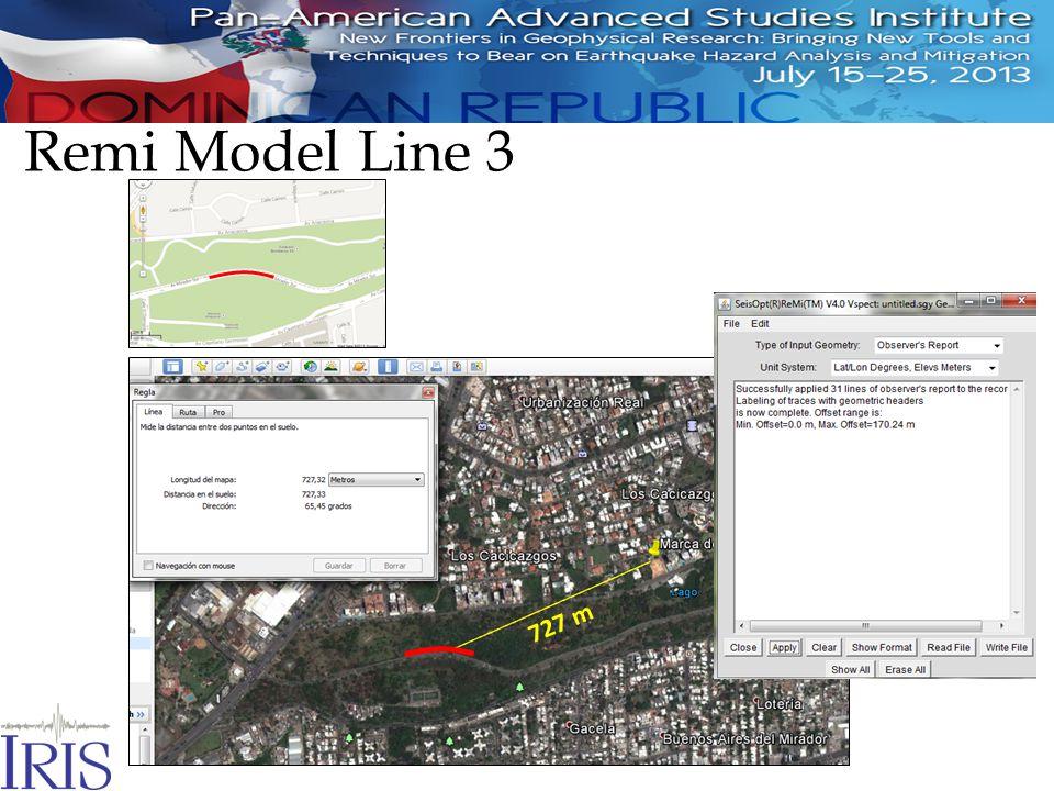 727 m Remi Model Line 3