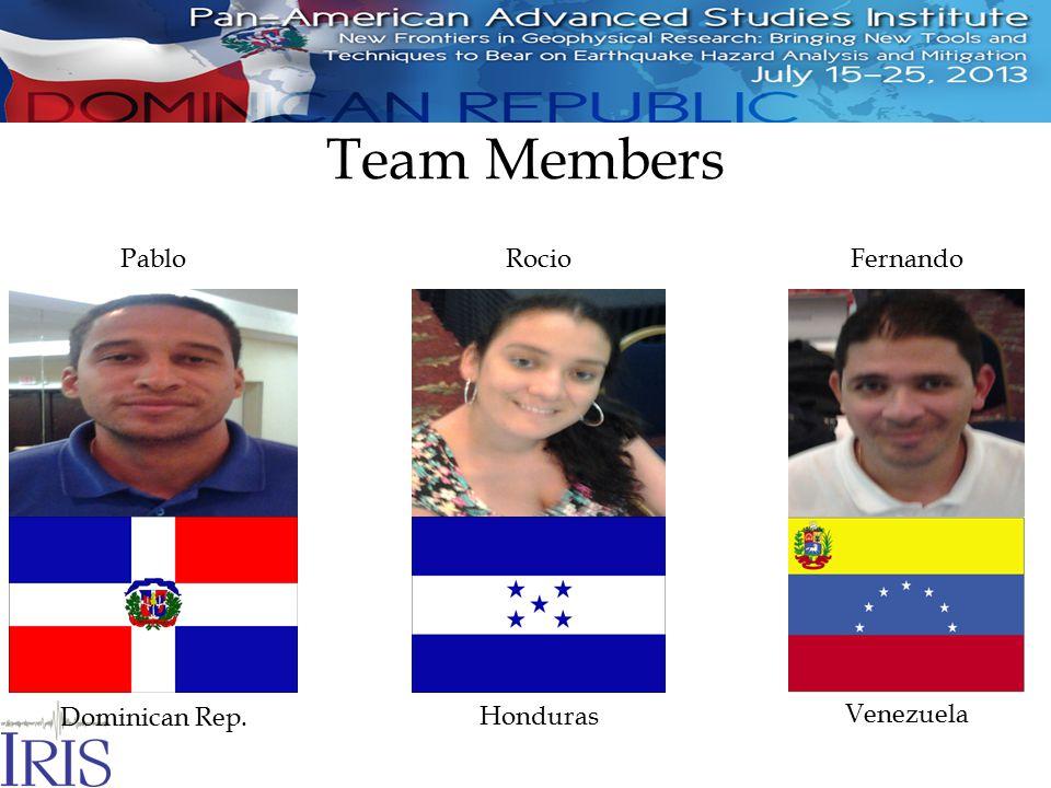 Team Members PabloRocioFernando Venezuela Honduras Dominican Rep.