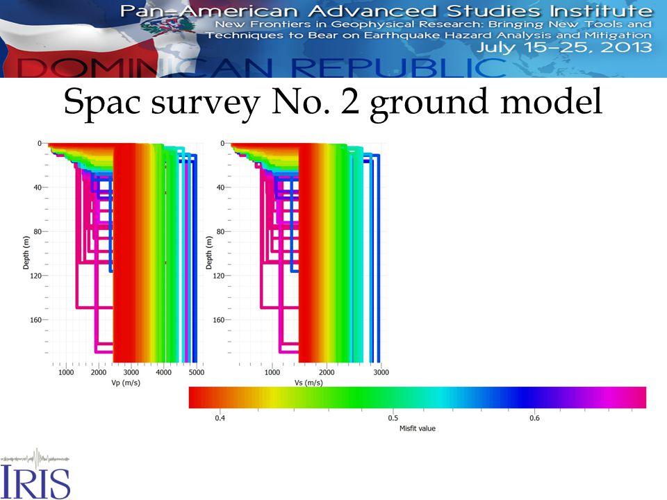 Spac survey No. 2 ground model