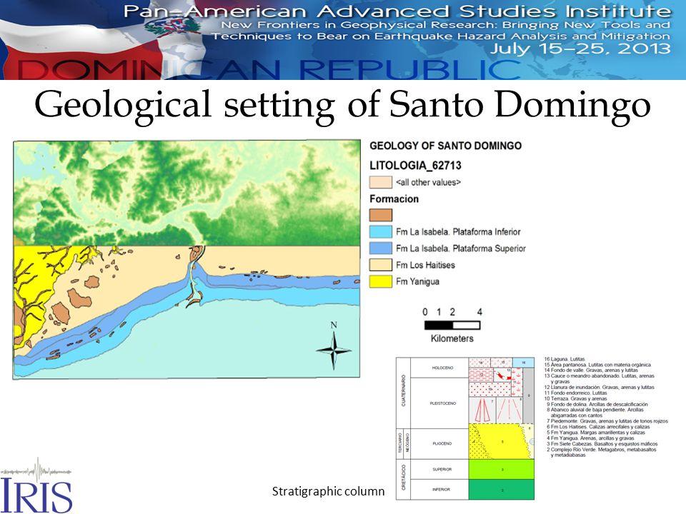 Geological setting of Santo Domingo Stratigraphic column