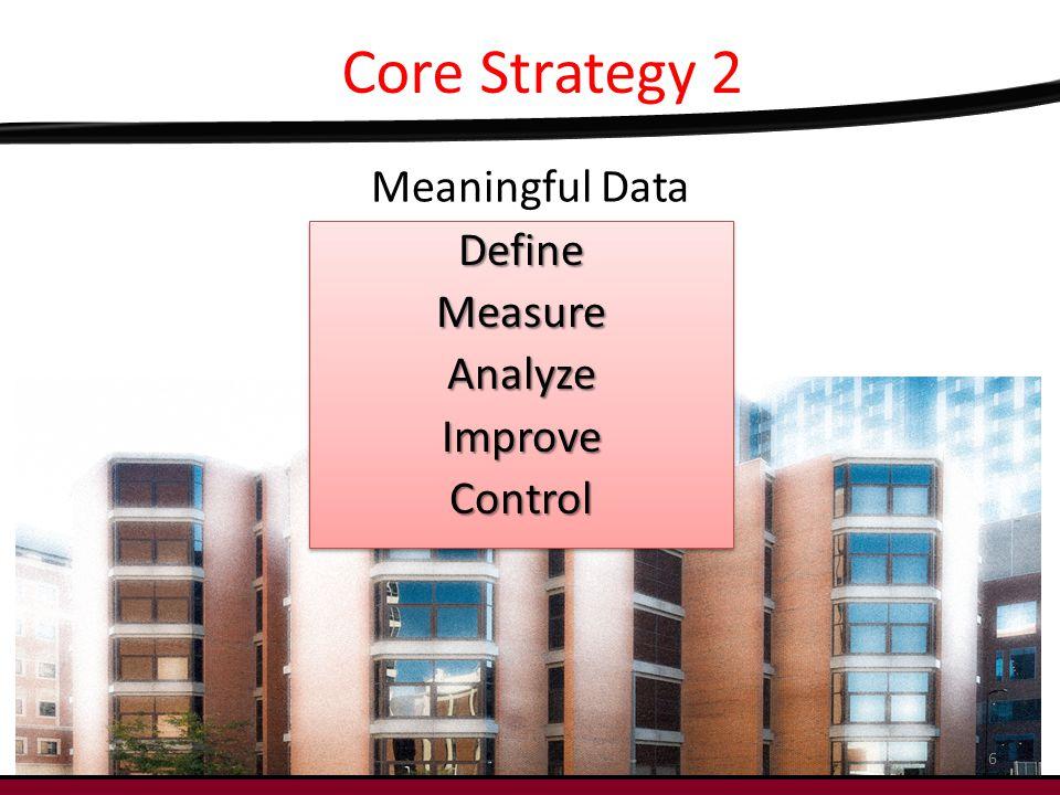 Meaningful Data 6 Core Strategy 2 DefineMeasureAnalyzeImproveControlDefineMeasureAnalyzeImproveControl