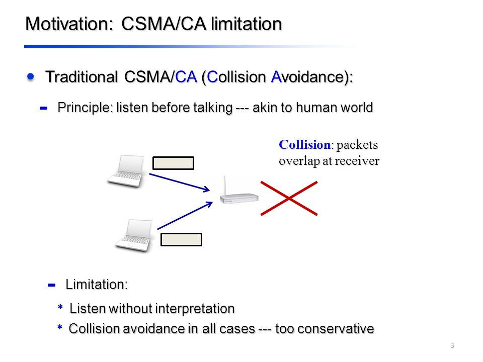Motivation: CSMA/CA limitation Traditional CSMA/CA (Collision Avoidance): Principle: listen before talking --- akin to human world 3 Collision: packets overlap at receiver Limitation: Listen without interpretation Collision avoidance in all cases --- too conservative