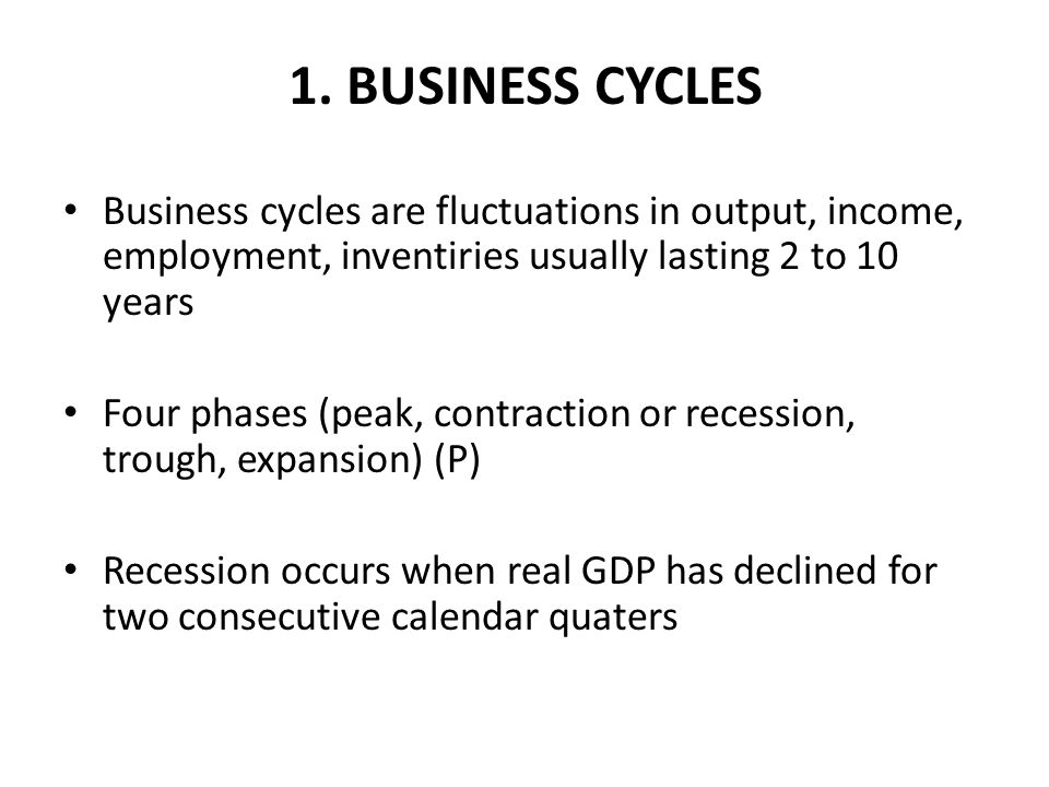 1. BUSINESS CYCLES Business cycles are fluctuations in output, income, employment, inventiries usually lasting 2 to 10 years Four phases (peak, contra