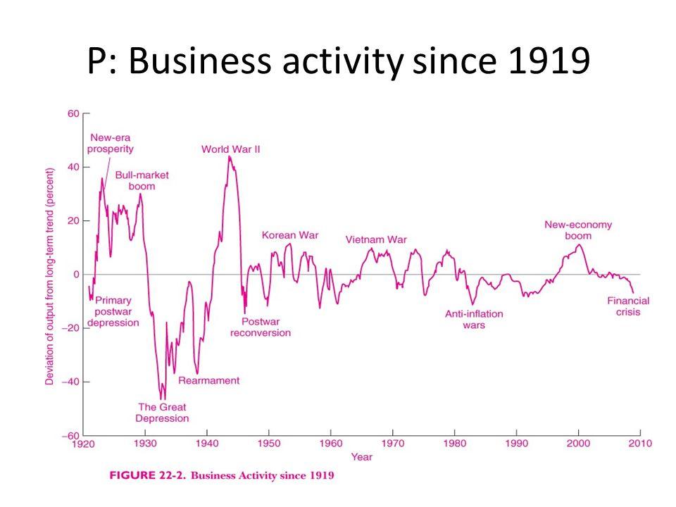 P: Business activity since 1919