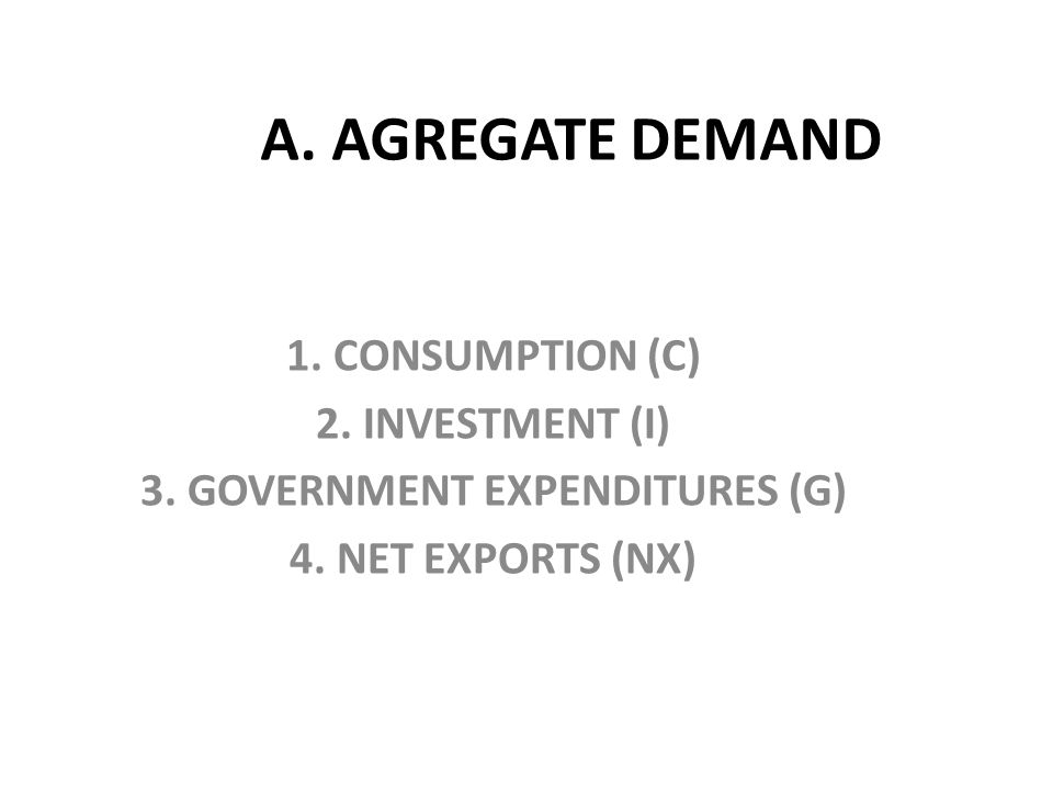 A. AGREGATE DEMAND 1. CONSUMPTION (C) 2. INVESTMENT (I) 3. GOVERNMENT EXPENDITURES (G) 4. NET EXPORTS (NX)