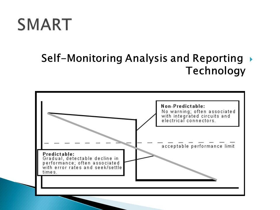 Self-Monitoring Analysis and Reporting Technology