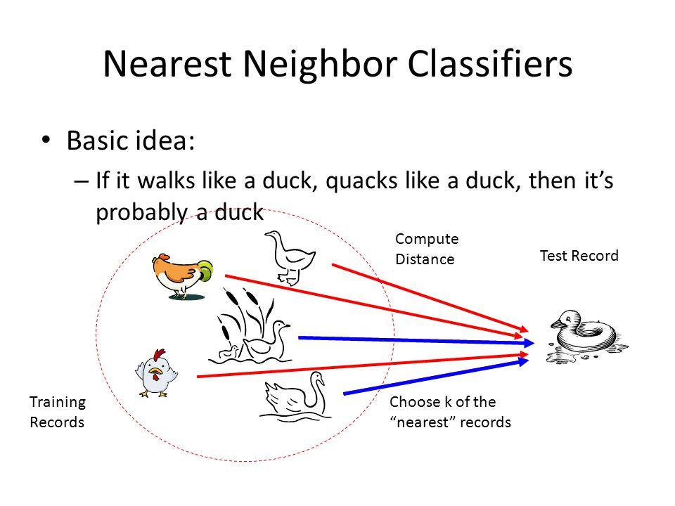 Nearest Neighbor Classifiers Basic idea: – If it walks like a duck, quacks like a duck, then it's probably a duck Training Records Test Record Compute