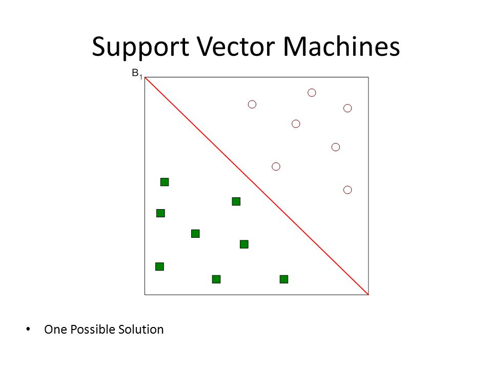 Support Vector Machines One Possible Solution