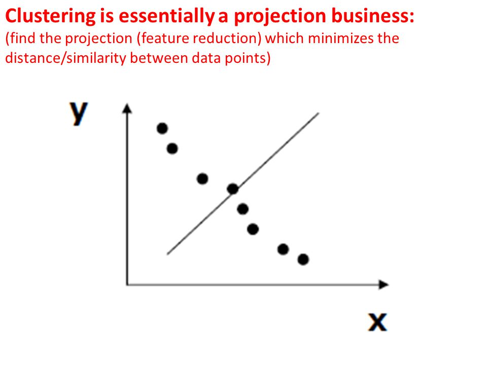Clustering is essentially a projection business: (find the projection (feature reduction) which minimizes the distance/similarity between data points)