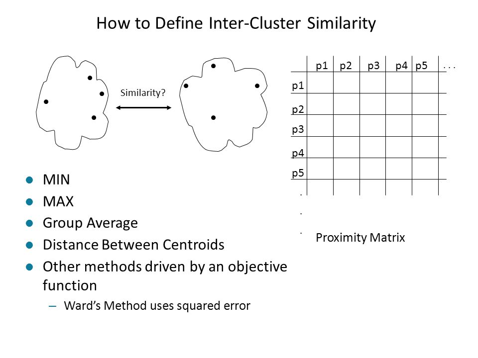 How to Define Inter-Cluster Similarity p1 p3 p5 p4 p2 p1p2p3p4p5......... Similarity? l MIN l MAX l Group Average l Distance Between Centroids l Other