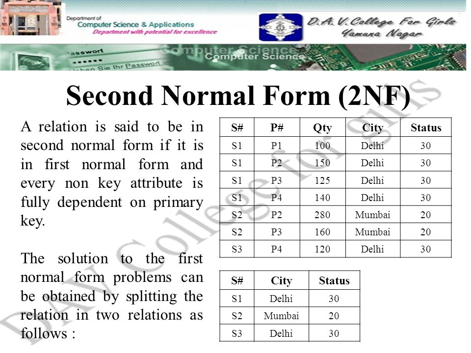 Second Normal Form (2NF) A relation is said to be in second normal form if it is in first normal form and every non key attribute is fully dependent o