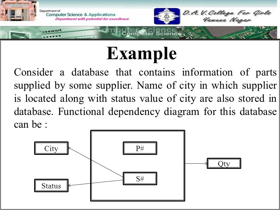 Example Consider a database that contains information of parts supplied by some supplier. Name of city in which supplier is located along with status
