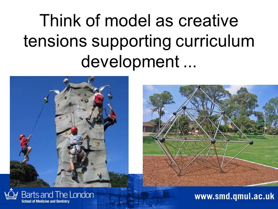 Think of model as creative tensions supporting curriculum development...