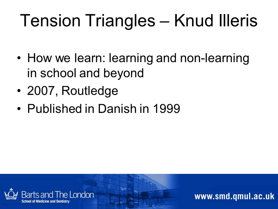 Tension Triangles – Knud Illeris How we learn: learning and non-learning in school and beyond 2007, Routledge Published in Danish in 1999
