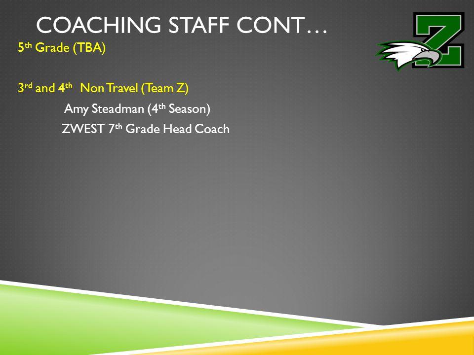 COACHING STAFF CONT… 5 th Grade (TBA) 3 rd and 4 th Non Travel (Team Z) Amy Steadman (4 th Season) ZWEST 7 th Grade Head Coach