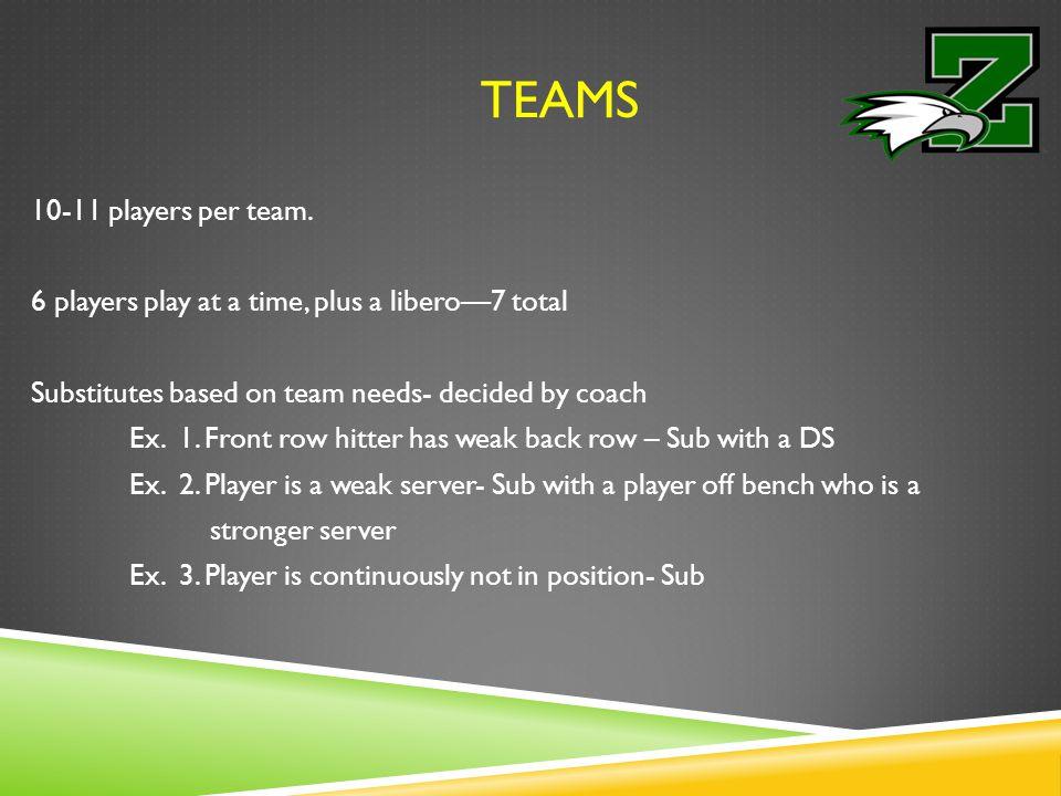 TEAMS 10-11 players per team.