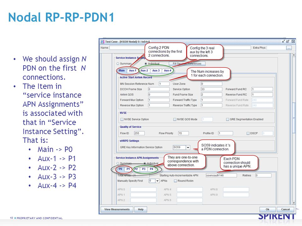 "10 PROPRIETARY AND CONFIDENTIAL Nodal RP-RP-PDN1 We should assign N PDN on the first N connections. The Item in ""service instance APN Assignments"" is"