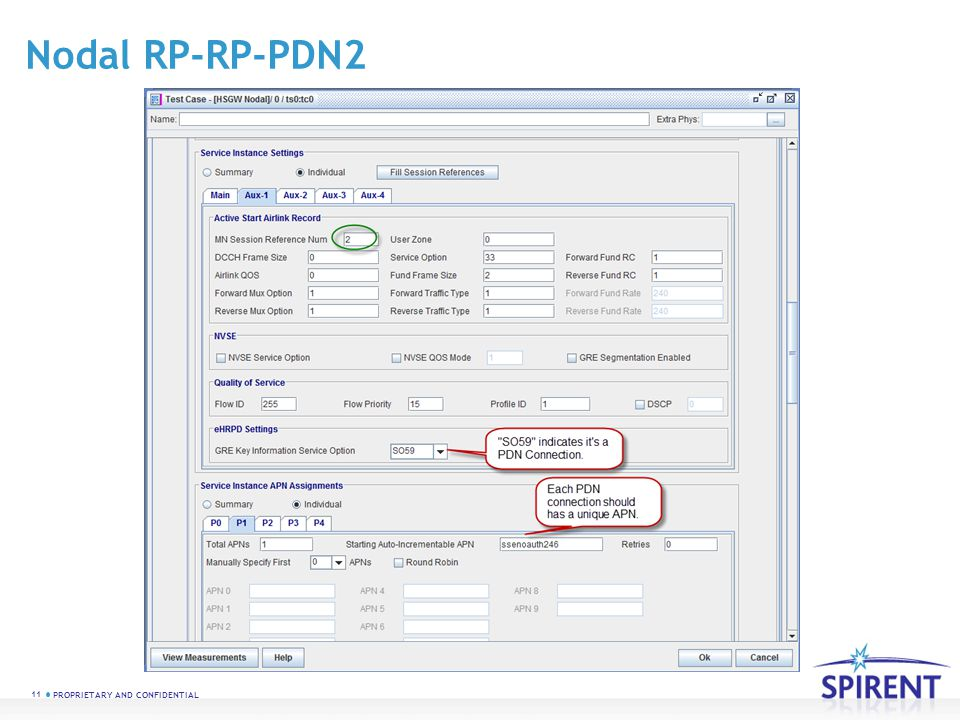 11 PROPRIETARY AND CONFIDENTIAL Nodal RP-RP-PDN2