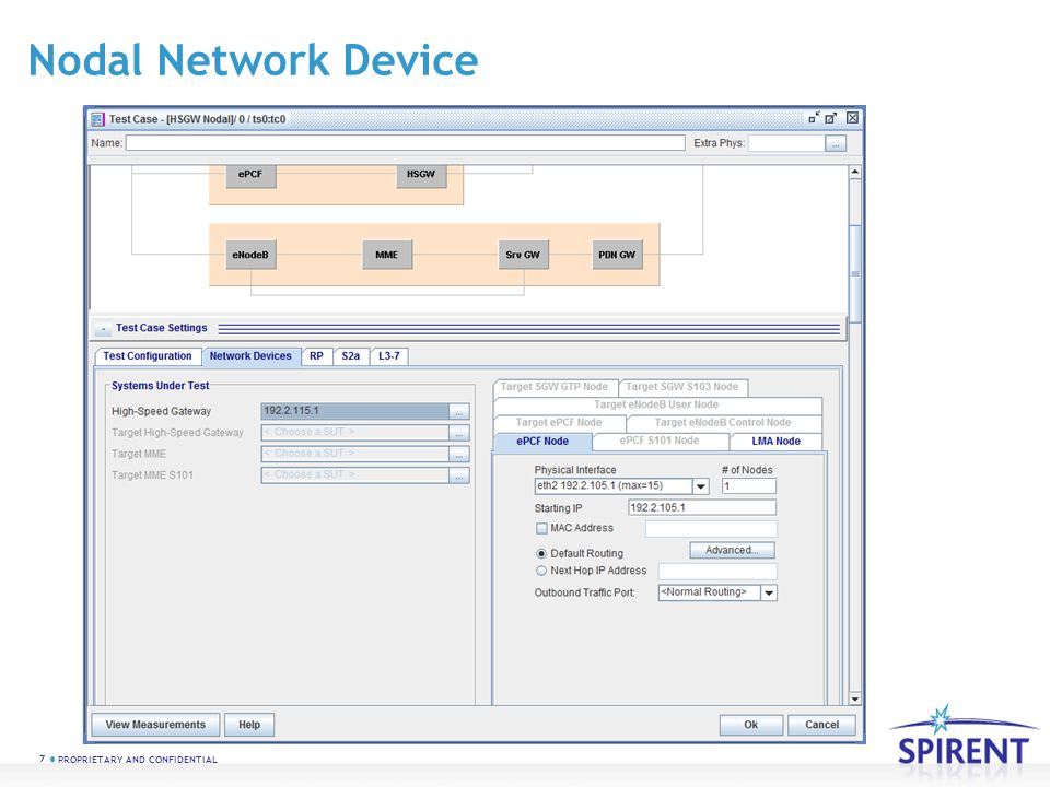 7 PROPRIETARY AND CONFIDENTIAL Nodal Network Device